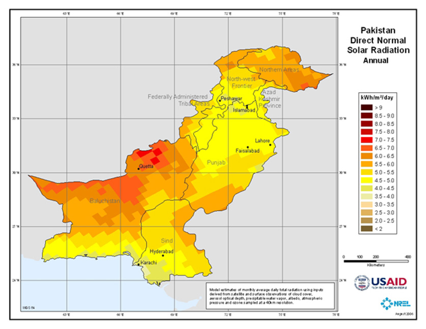Solar Energy Potential in Pakistan